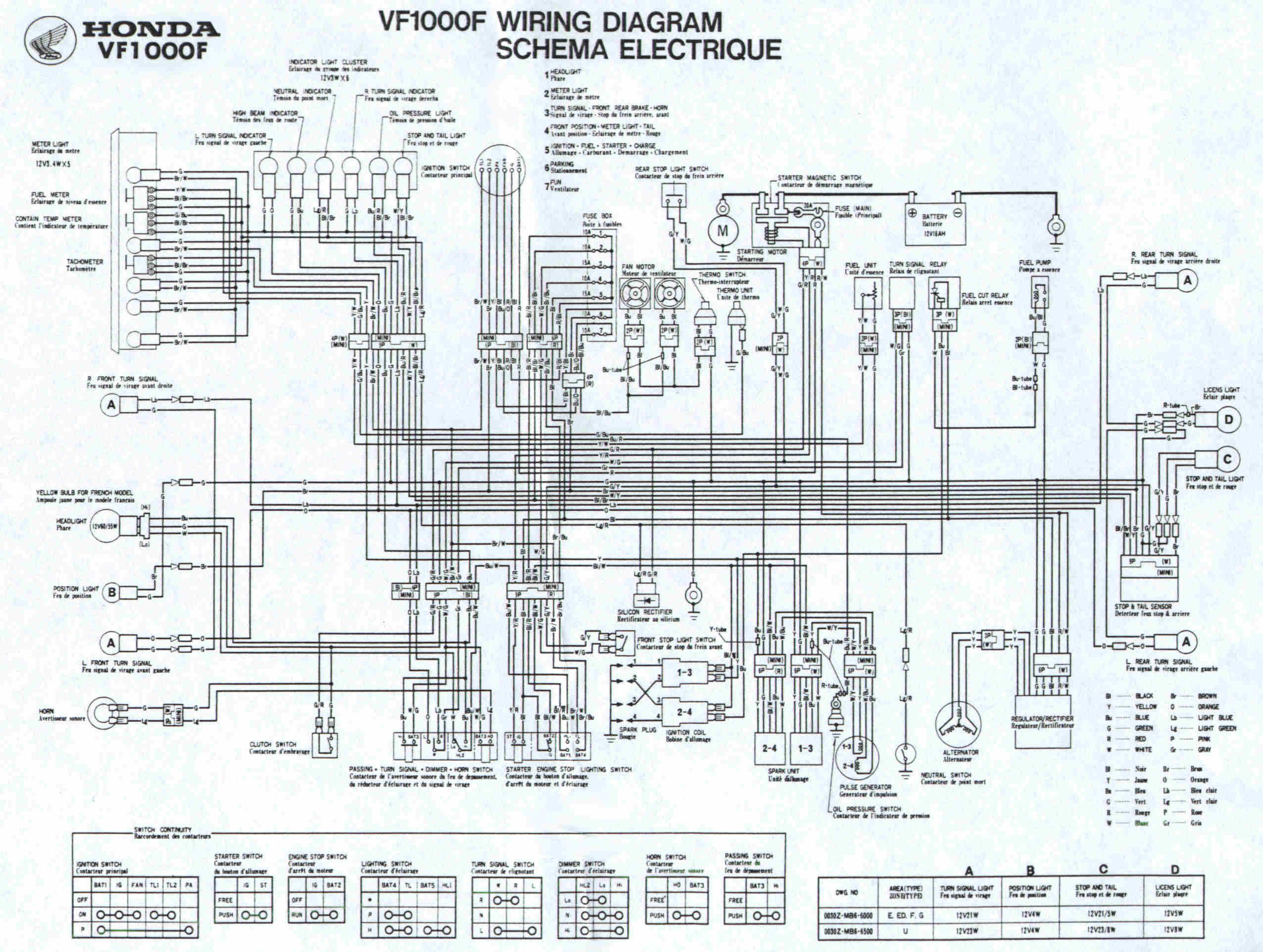 1994 kawasaki 220 bayou wiring diagram standby generator ignition get free