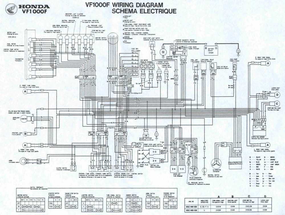 medium resolution of kawasaki bayou 220 ignition wiring diagram get free 1992 kawasaki bayou 220 cdi diagram kawasaki bayou