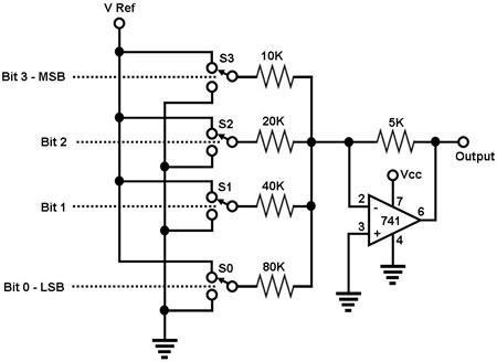 digital to analog circuit : Digital Circuits :: Next.gr
