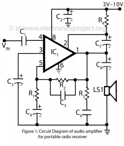 Simple Rf Amplifier Circuit, Simple, Free Engine Image For