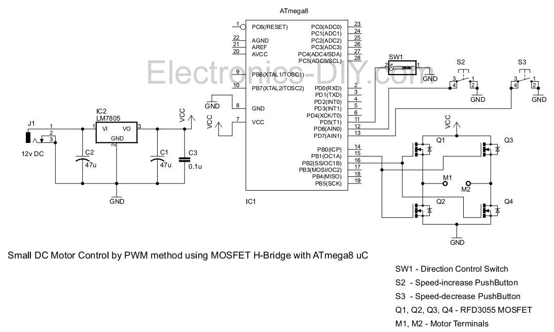 here is an example of pwm controller for dc motor taken from