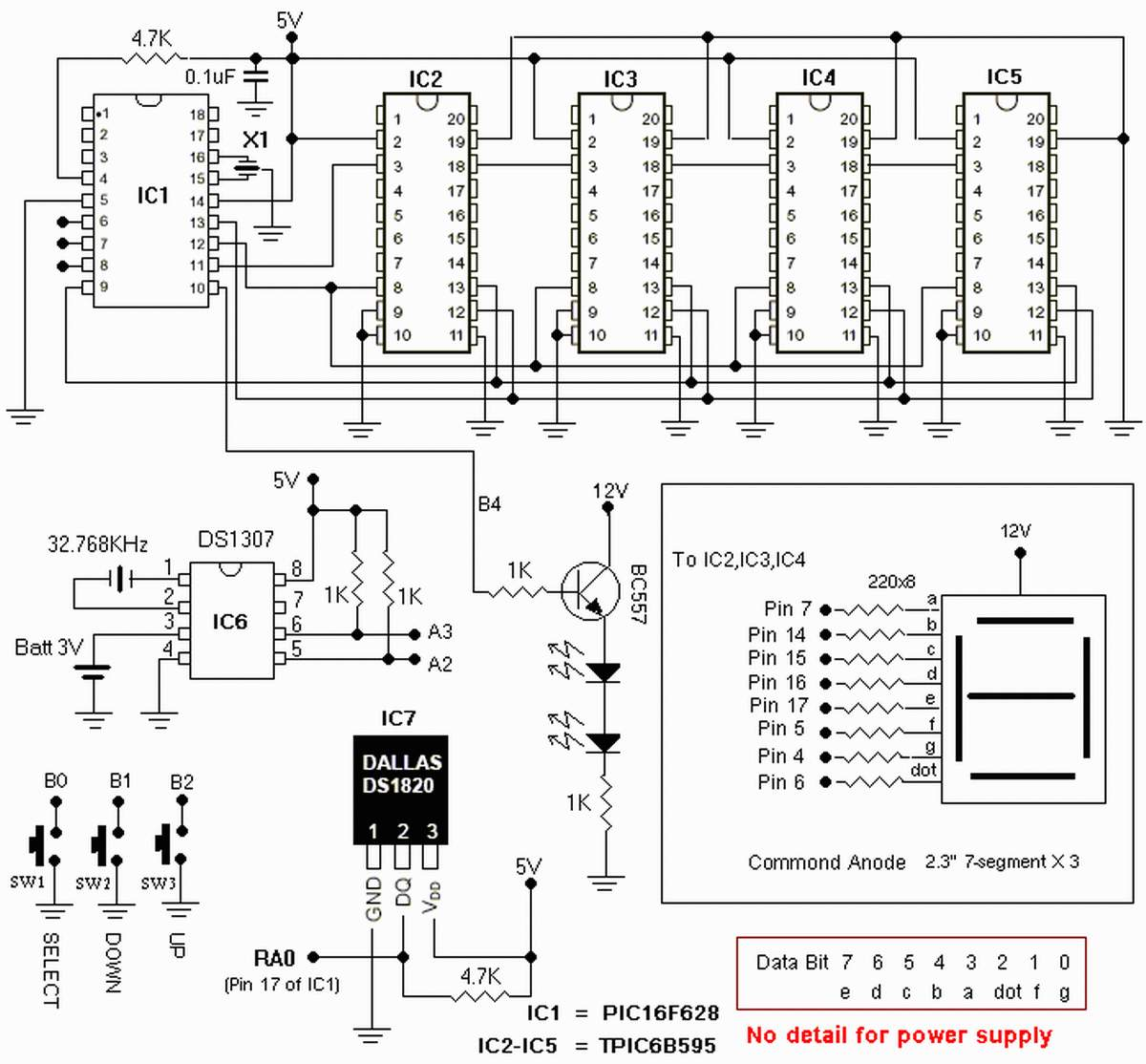 7 Segment Display Logic Diagram