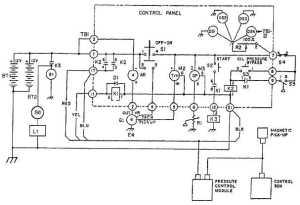 2001 Buick Regal Ls Problems  Best Free Wiring Diagram