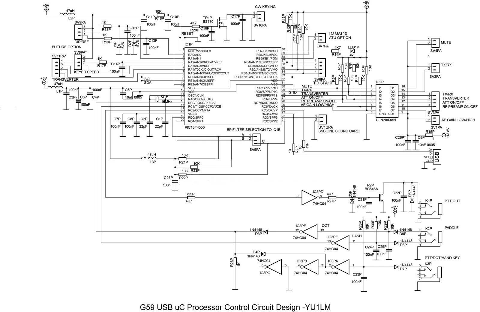 hight resolution of genesis g59 software defined radio transceiver