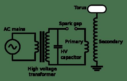 > meter counter > Voltmeters > digital voltmeter with
