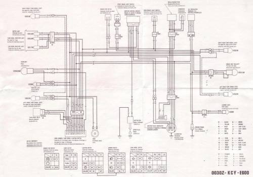 small resolution of xr600 wiring diagram wiring diagram show 1986 honda xr600r wiring diagram xr600r wiring diagram