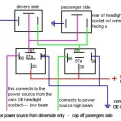1999 Saab 9 3 Wiring Diagram 2006 Chevrolet Cobalt 9003 Bulb | Get Free Image About