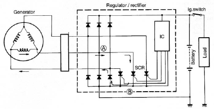 Suzuki GSX1300 Hayabusa Charging System Circuit (99 00