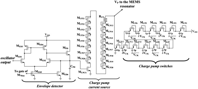 MEMS based oscillator for UHF applications with automatic