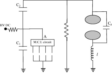 Switch-less operation of a TEA CO2 laser with extended