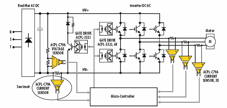 Dc To Ac Inverter Circuit Diagram Of Device DC To AC Power