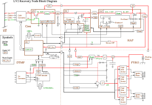 Can Bus System Schematic, Can, Free Engine Image For User