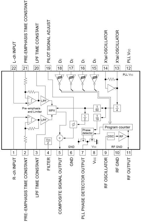 bh1417 stereo pll fm transmitter