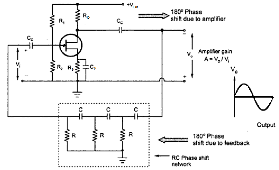 guitar wiring diagram generator schwinn s350 electric scooter circuit for rc-phase shift oscillator using jfet : repository - next.gr