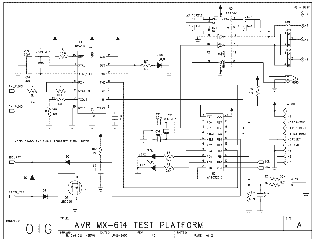 hight resolution of packet radio with avr