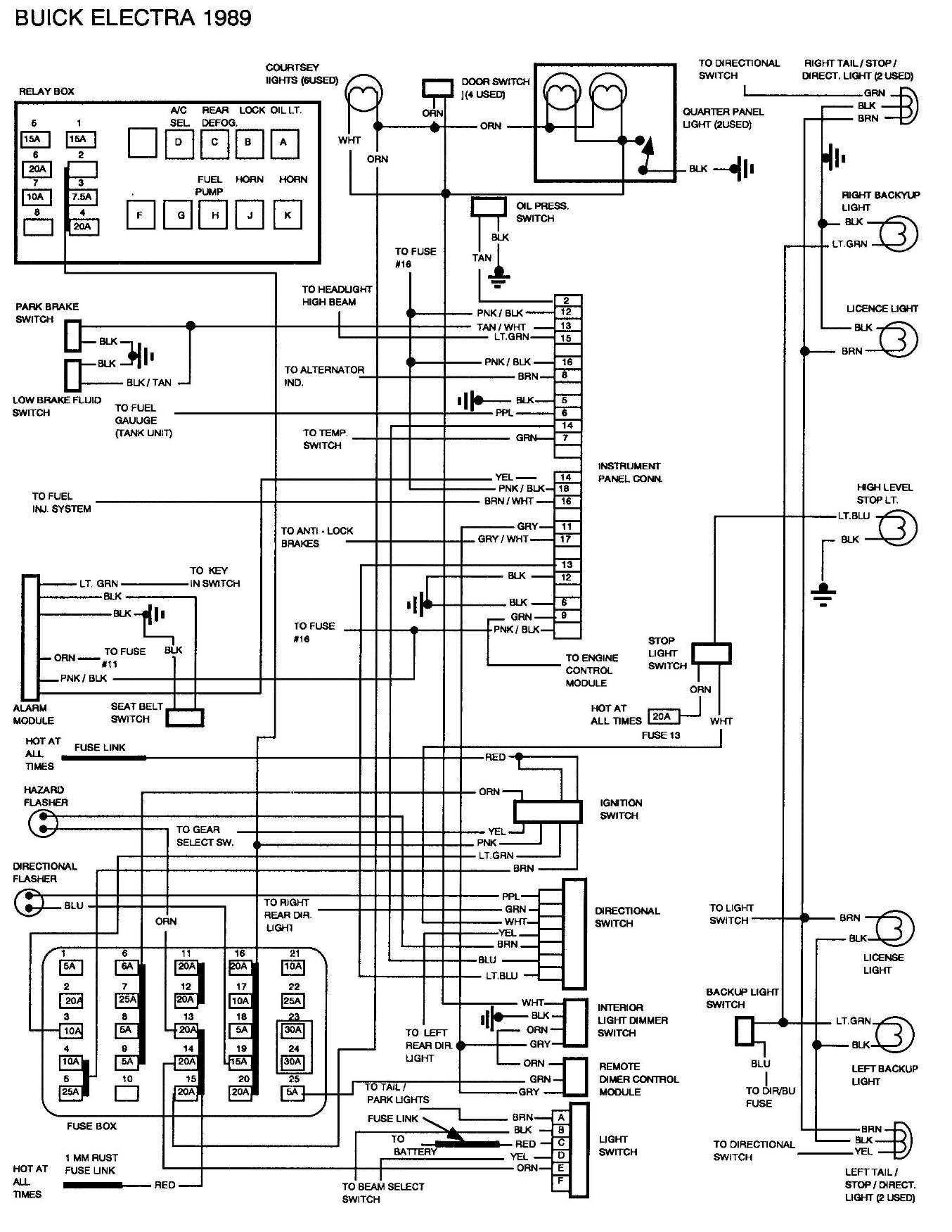 hight resolution of 98 buick century fuse box diagram