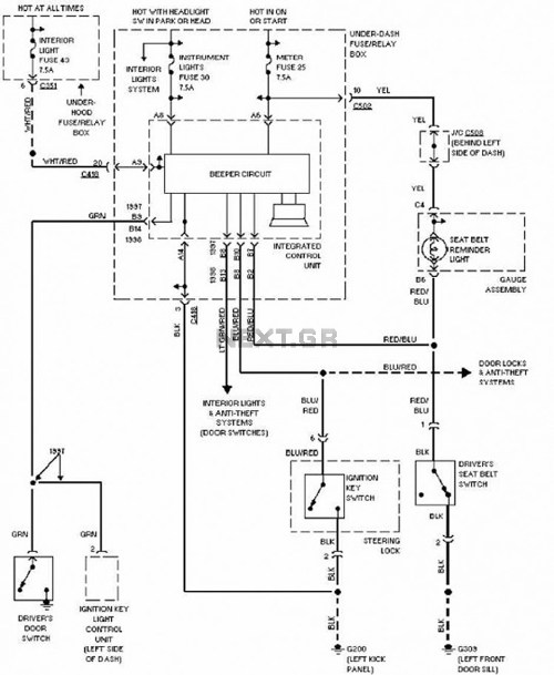 small resolution of 2000 honda cr v horn wiring wiring diagram u2022 honda odyssey fuse box diagram honda
