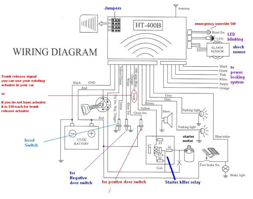 Ht Motor Wiring Diagram : Audiovox alarm wiring diagrams engine auto diagram