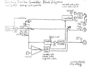 timer circuit Page 2 : Meter Counter Circuits :: Next.gr