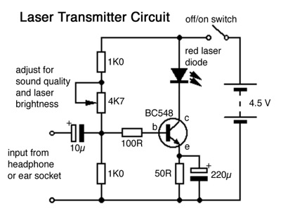 Laser Diode Driver Circuit Diagram Pictures to Pin on