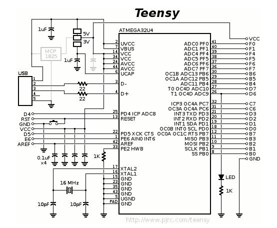 am transmitter circuit analysis