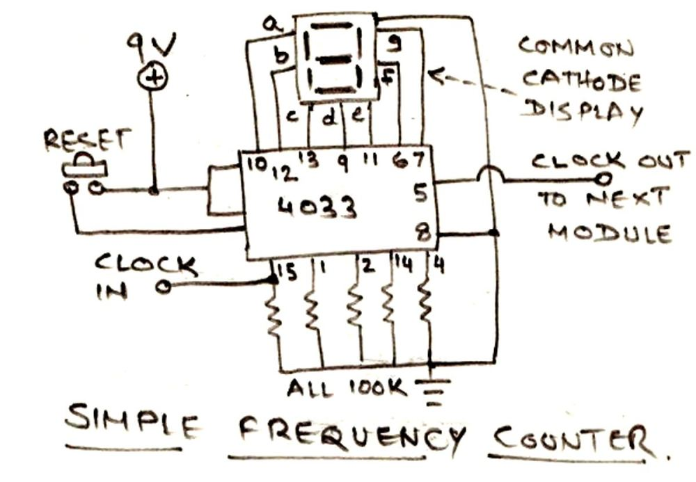 medium resolution of simple frequency counter circuit