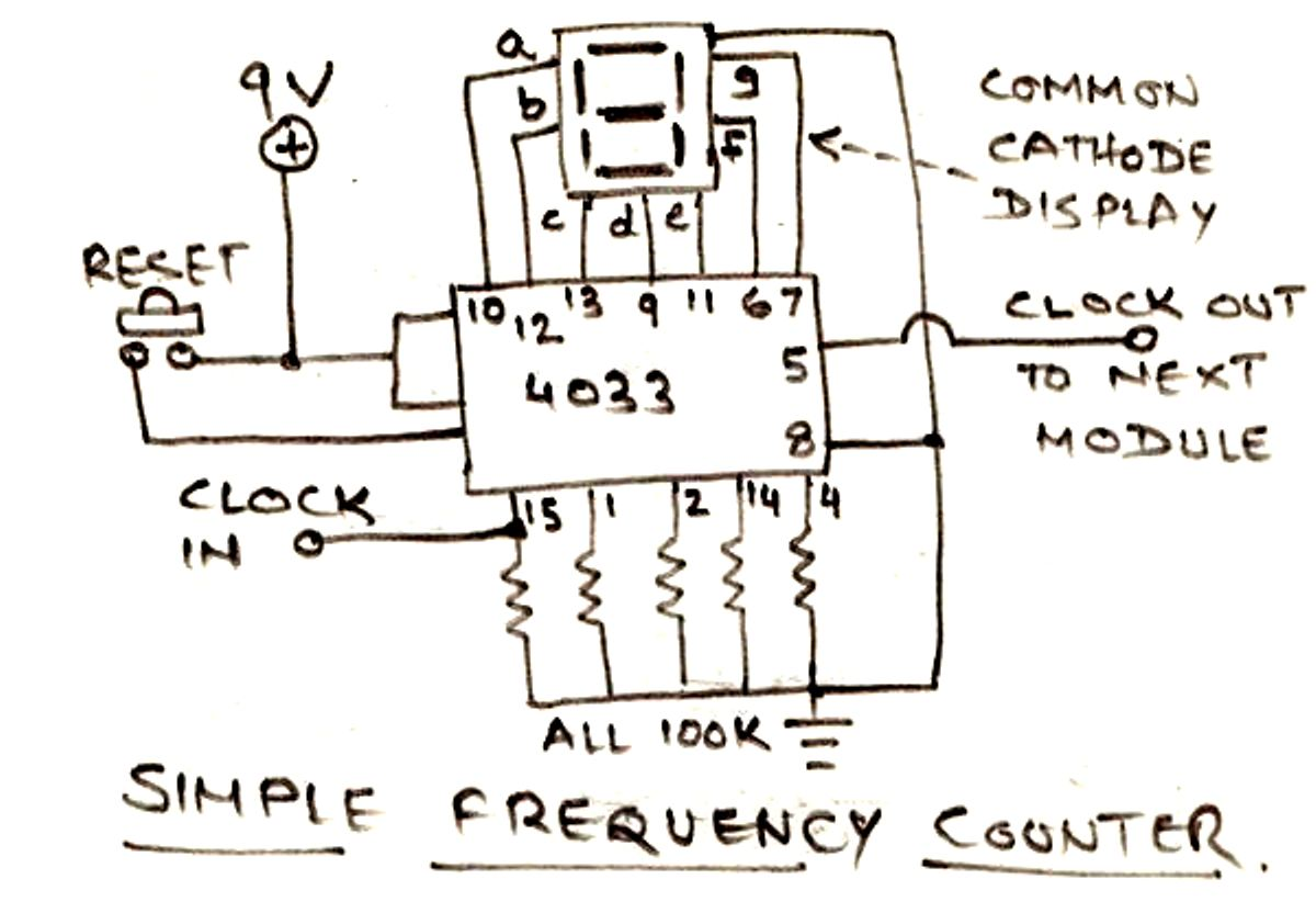 hight resolution of simple frequency counter circuit