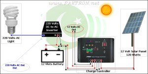 Solar Charge Controller connection with solar panel under Repositorycircuits 21762 : Nextgr