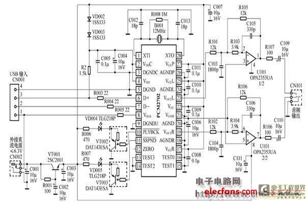 > circuits > DAC schematic diagram of the USB interface