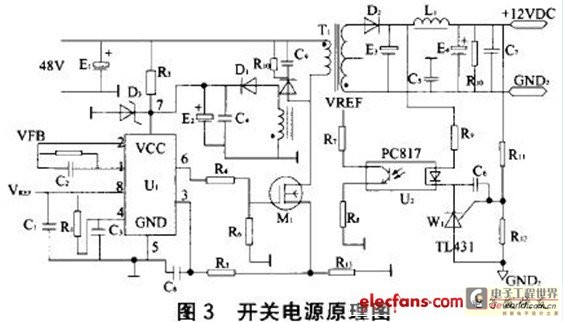 > circuits > The switching power supply for electrocar