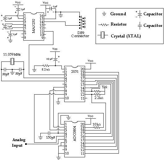 analog to digital circuit Page 2 : Digital Circuits :: Next.gr