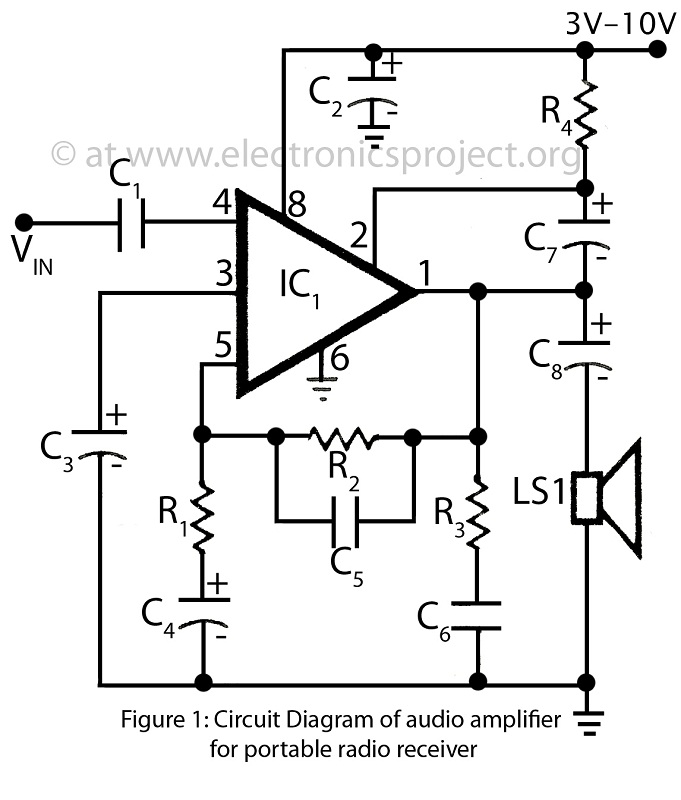 Audio amplifier for portable radio receiver : Repository