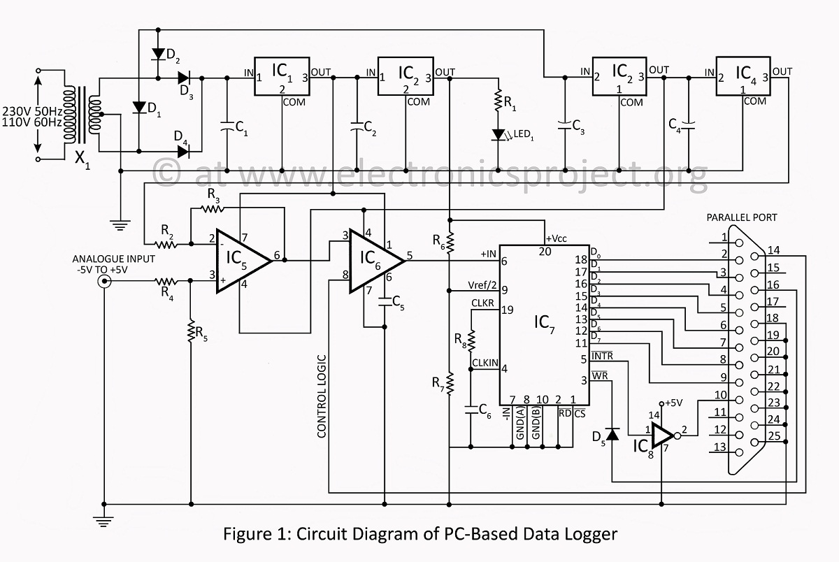 > circuits > PC Based Data Logger circuit description with