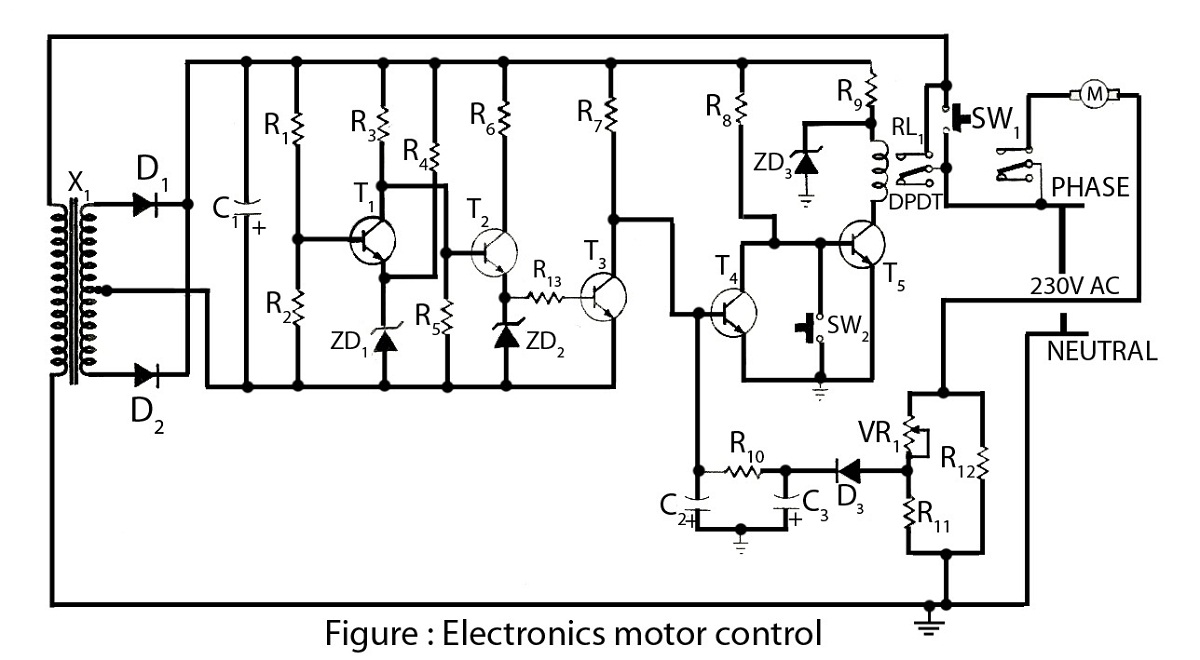 Electronics Motor Controller AC Motor under Repository