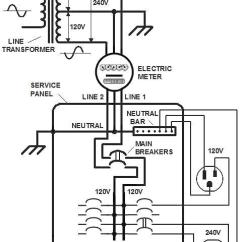 Diagram Receptacle Split Circuit 3 Wire Submersible Pump Wiring > Circuits Home Electrical L44207 - Next.gr