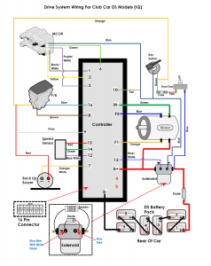 1992 ezgo marathon wiring diagram 220v pool pump 48 volt ez go rxv golf cart | get free image about
