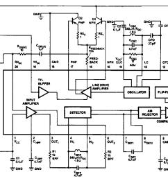power line modem [ 1204 x 796 Pixel ]