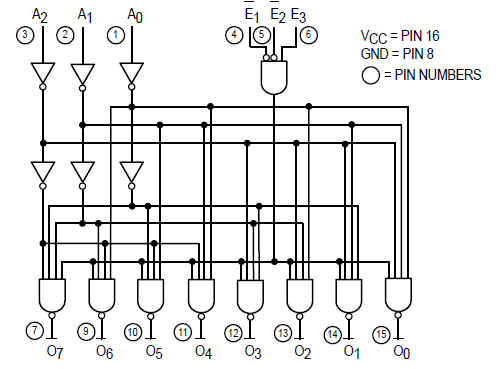 logic probe circuit diagram for tri state logics