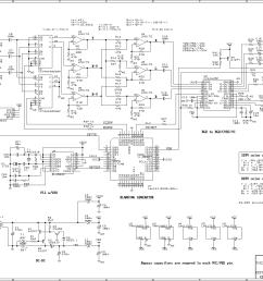 yuv ycbcr to rgb converter [ 1600 x 1200 Pixel ]