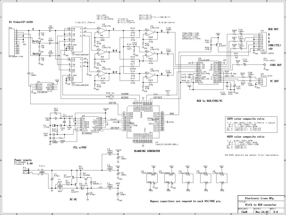 medium resolution of yuv ycbcr to rgb converter