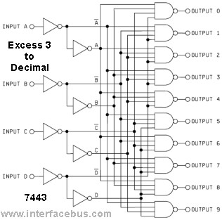 > circuits > IC Excess 3 to Decimal Encoder Chip l45945