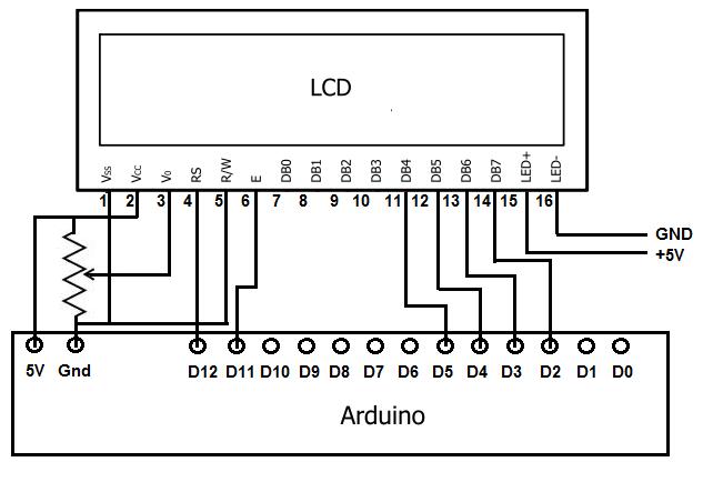 wiring arduino lcd code