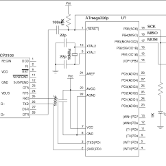 Uart Timing Diagram 95 Mustang Radio Wiring Gt Circuits An Arduino Compatible Using Cp2102 L46320
