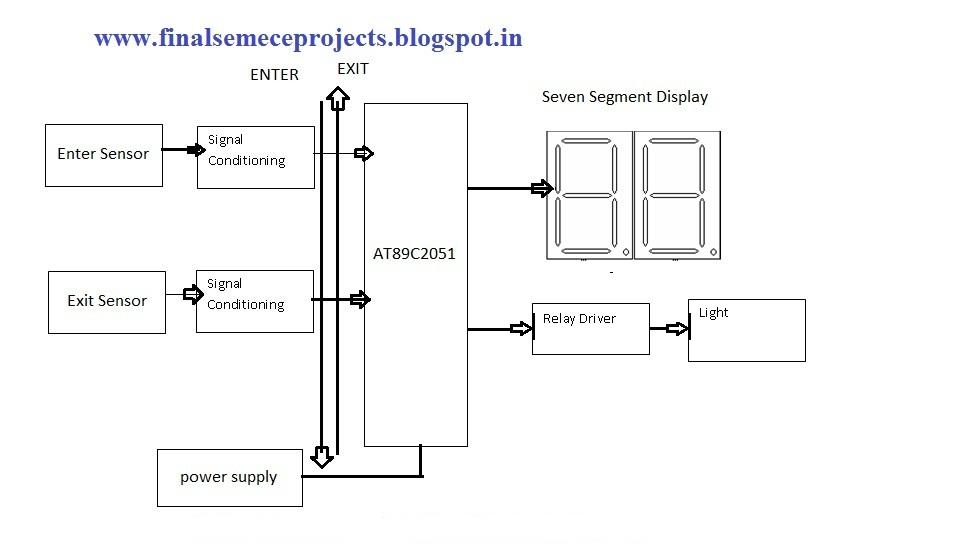 microcontroller based inverter circuit diagram nissan almera 2003 radio wiring solar inverters using pictures