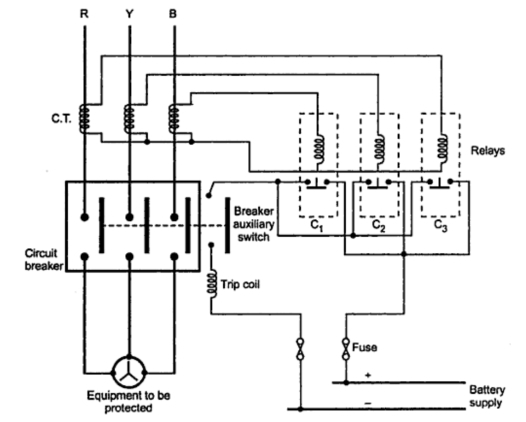 Trip Circuit of a Circuit Breaker under Repository