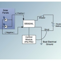 Circuit Diagram Of Solar Power System Basic Auto Wiring Boat Panel 31 Images Solarpanelwiringdiagram Withoutstartingcircuit Schematic The At