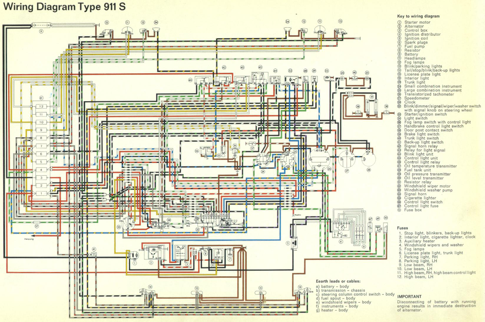 hight resolution of porsche 911 turbo wiring diagram wiring diagram user porsche 964 turbo wiring diagram