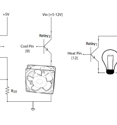light bulb pcr schematic wiring diagram review light bulb pcr schematic [ 1435 x 994 Pixel ]