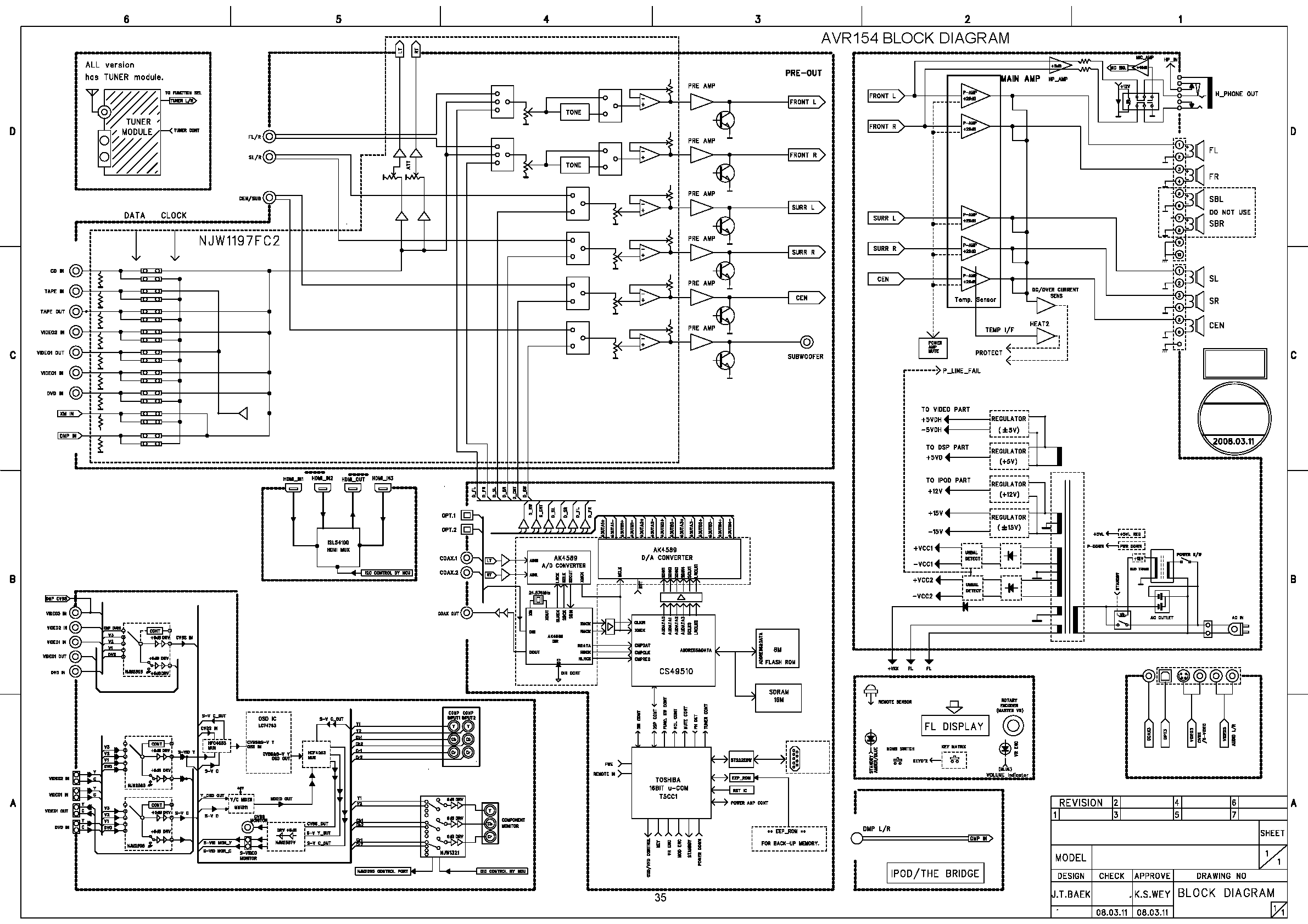 HK AVR-154 Block diagram wiring diagram