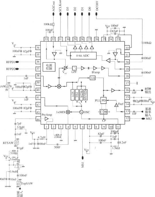 sw receiver using zn414